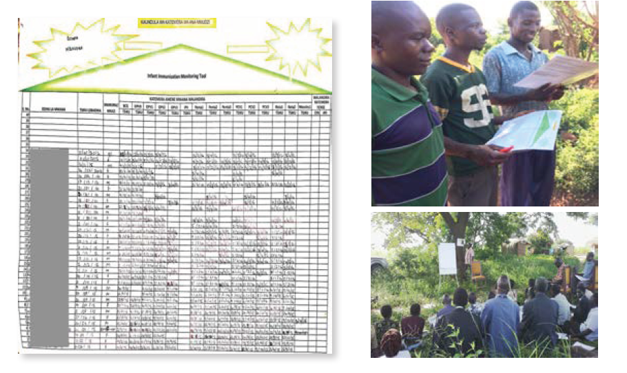 A completed MVMH tool is discussed at a community immunization meeting in Malawi