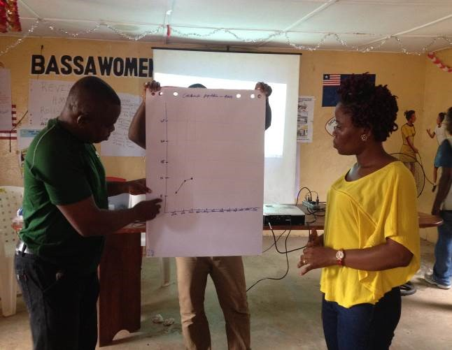 Participants draw and interpret graphs during a data use training in Liberia.